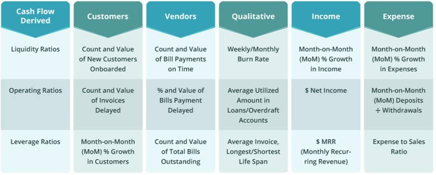 elements of risk assessmen